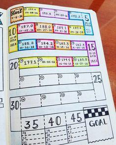 Weight Loss Tracker  Bullet Journal http://fatloosing.com/