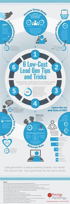 6 Low-Cost Lead Generation Tips and Trickscheck it out here www.: 6 Low-Cost Lead Generation Tips and Trickscheck it out here www. Inbound Marketing, Business Marketing, Online Marketing, Digital Marketing, Business Infographics, Business Analyst, Marketing Automation, Online Business, Lead Generation