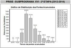 UEPA/DAA :: Resultado Final
