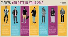 The 7 Guys You Date In Your Twenties | NYLON MAGAZINE...you have a couple of these already;)