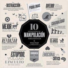 As 10 estratégias de manipulação midiática, de Noam Chomsky, agora em 1 infográfico