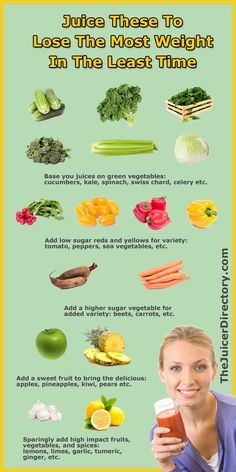 Juicing For Weight Loss? Juice these, not those, and see what else you don't know about #juicing. http://thejuicerdirectory.com/what-to-juice-to-lose-weight/