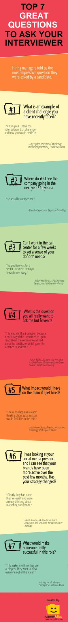 Top 7 great questions to ask your interviewer #infografia #infographic #empleo