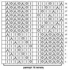 cx312355.gif 428×434 pixeles Lace Knitting Patterns, Knitting Charts, Lace Patterns, Knitting Stitches, Free Knitting, Stitch Patterns, Crochet Shirt, Knit Crochet, Avercheva Ru