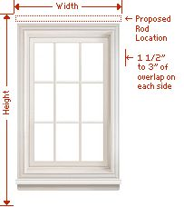 14 Best Sash Windows Technical Drawings Images In 2017