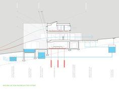 patterhn ives portal house building section environmental systems.jpg