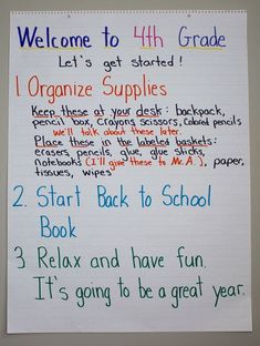 First day of school anchor chart - get student situated and organized 4th Grade Activities, First Day Of School Activities, First Day School, Beginning Of The School Year, Classroom Procedures, Classroom Ideas, Classroom Management, Classroom Helpers, Classroom Design