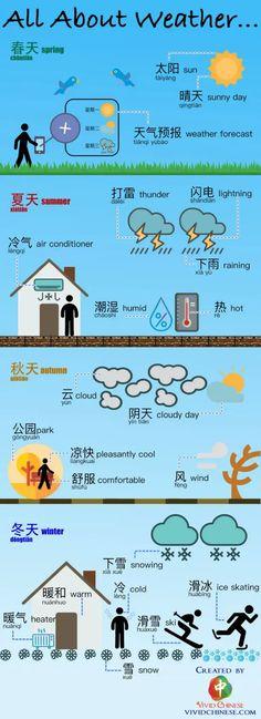 seasons 季节 & weather 天气