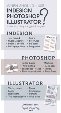 When should I use InDesign, Photoshop or Illustrator? A quick guide and rulebook for using the right tool for the right task for bloggers, infopreneurs and creatives.