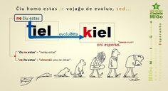 MIGo, nova bildokarto: TIEL... KIEL... #migo #esperanto #tielkiel #tiel #kiel #sed #oni #evoluinta #esperus