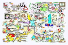 Mind Map Art: Showcasing the World's Finest Mind Maps Mind Map Art, Mind Maps, Formation Management, Learning Styles, Positive Messages, Mini Books, Storytelling, How To Memorize Things, Doodles