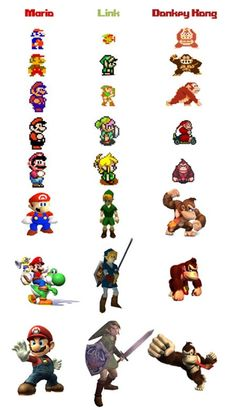 Video Game Character Evolution Chart | Visit our new infographic gallery at visualoop.com/