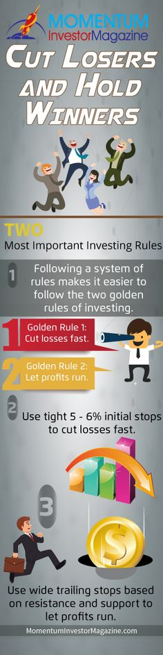 The Two Most Important Trading Rules: (1) Cut losers, (2) let winners run.