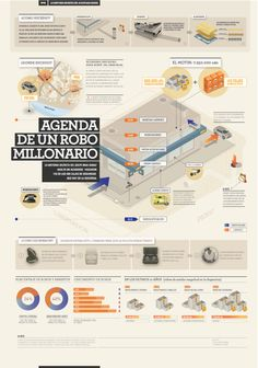 Bank Robbery Infographics by Design Has No Name , via Behance