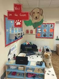 Image result for diy play vet clinic