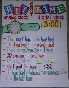 First Grade TIME poster | Anchor Charts