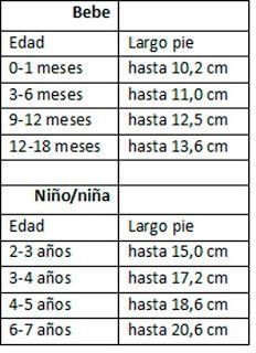 EL ATELIER DEL TEJIDO: Tabla de medidas - largo de pie de bebes, niños y ...