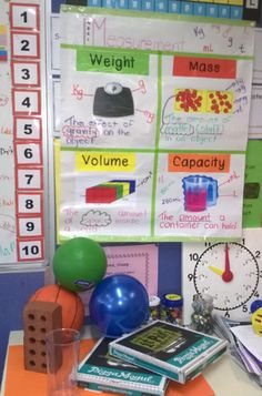 Capacity, Volume, Mass anchor chart