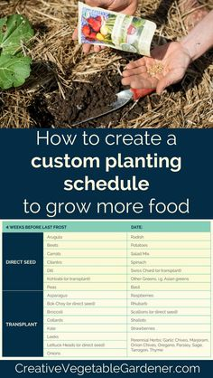 Most gardeners wait too long to start planting in spring and then don't continue planting throughout the season. A planting schedule is the answer!