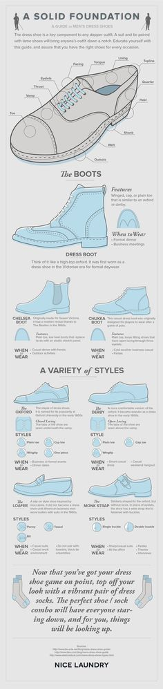 A Guide to Men's Dress Shoes #infographic #Shoes #DressShoes #Fashion #LifeStyle #infografía