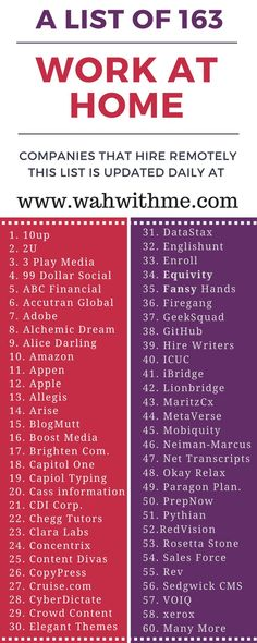 Start working from home. Here are lists that are update daily. Writing jobs that pays very high, one of the highest paid for writing jobs. Work remotely out of your home.