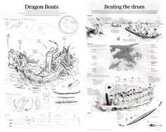 Infographics: The importance of the rough sketch on Behance