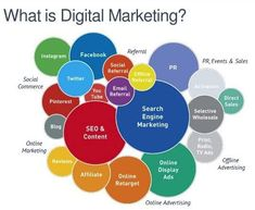 Originally shared by Unlimited Exposure Online - 2 comments What is Digital Marketing? The combination of between emails, referrals, Digital Marketing Trends, Influencer Marketing, Facebook Marketing, Inbound Marketing, Business Marketing, Content Marketing, Online Marketing, Marketing Communications, Marketing Ideas