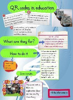 Qr codes in K-12: qr codes, technology | Glogster EDU - 21st century multimedia tool for educators, teachers and students