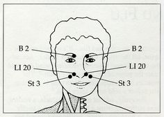 Eye Movement Integration Therapy eye movement guide sheet images - Google Search