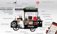 Wheelys эко кафе на колесах