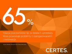 65% - rotacja pracowników