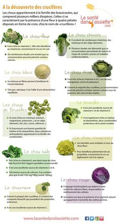 Nutrition report to try for practical diet, kindly see this pin guide info 2474241165 here. Nutrition Guide, Nutrition Plans, Health And Nutrition, Health And Wellness, Health Fitness, Nutrition Education, Healthy Tips, Healthy Eating, Healthy Recipes