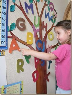 This is a great way to post the alphabet in your classroom. This website also has a ton of wonderful ways to teach the alphabet.