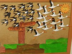 Elrepültek a költözőmadarak Fall Classroom Decorations, School Decorations, Autumn Activities For Kids, Art Activities, Autumn Crafts, Spring Crafts, Preschool Crafts, Easter Crafts, Graphic Design Portfolio Examples