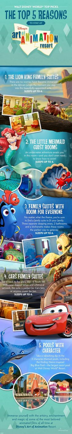 From themed family suites to pools with character, check out the Top 5 Reasons to Stay at Disney's Art of Animation Resort! Contact me for more information! 315-440-9909