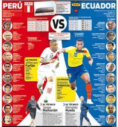 Perú contra Ecuador
