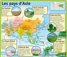 Fiche exposés : Les pays de l'Asie