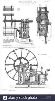 Illustration depicting a marine steam engine. Invented by Robert Napier a Scottish marine engineer. Dated century Stock Photo: 186317139 - Alamy Marine Engineering, Naval History, Us Marine Corps, Steam Engine, Steamer, Science And Technology, Inventions, 19th Century, Sailing