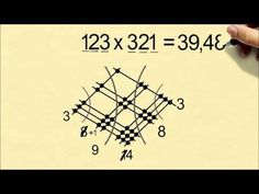 Learn how drawing lines and counting can visually calculate multi-digit multiplication problems. This handy math trick, sometimes referred to as the Japanese Multiplication Trick, lets little kids, vi Multiplication Tricks, Multi Digit Multiplication, Multiplication Problems, Math Fractions, Math Games, Math Activities, Math Math, Fun Math, Japanese Math