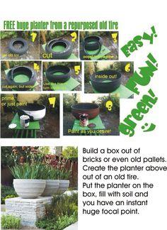 DIY Garden focal point.