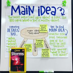 Anchor Charts: Powerful Learning Tools - Anchor Charts: Powerful Learning Tools Utilizing Index charts and also Topographical Roadmaps Anchor Charts First Grade, Ela Anchor Charts, Reading Anchor Charts, Questioning Anchor Chart, Reading Lessons, Teaching Reading, Guided Reading, Math Lessons, Reading Comprehension Strategies