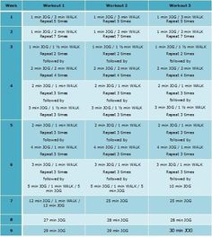 Couch Potato to 5K Training | 5K Training Schedules