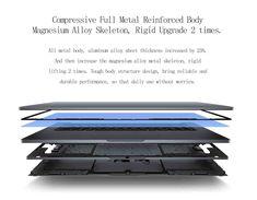 Xiaomi Notebook Pro Win10 15.6 Inch Intel Core i7-8550U Quad Core 16/256GB Fingerprint Sensor Laptop Sale - Banggood.com Pc Keyboard, Laptops For Sale, Quad, Laptop Accessories, 6 Inches, Notebook, Core, The Notebook