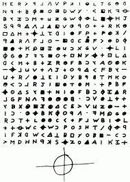 Картинки по запросу zodiac killer letters