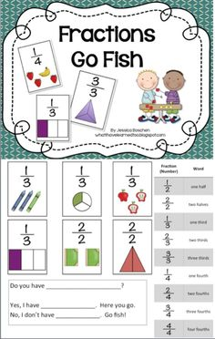 Fraction Go Fish helps students learn the names of the fractions.  Playing the game provides more miles on the tongue.