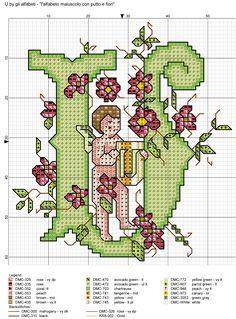 alfabeto maiuscolo con putto e fiori U