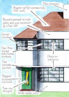 Modern deco house plans