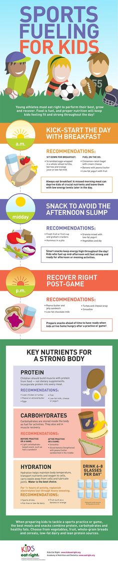 Sports Fueling for Kids   Another great infographic to keep your kids fueled after playing sports!