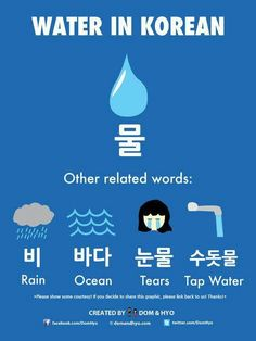Korean Language Infographics – Page 7 – Learn Basic Korean Vocabulary & Phrases with Dom & Hyo Korean Words Learning, Korean Language Learning, Spanish Language, Italian Language, French Language, Learning Spanish, Learning Italian, German Language, Learn Basic Korean