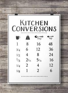 Kitchen conversions chart - kitchen measurements sheet - Printable wall art - Instant download digital print